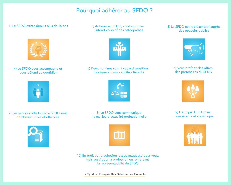 f257ea14332 Pourquoi adhérer au SFDO   - Syndicat Français Des Ostéopathes